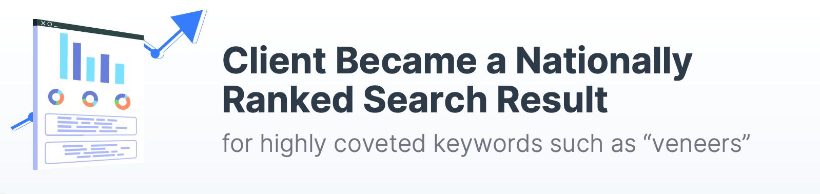 Nationally Ranked for Keyword Veneers